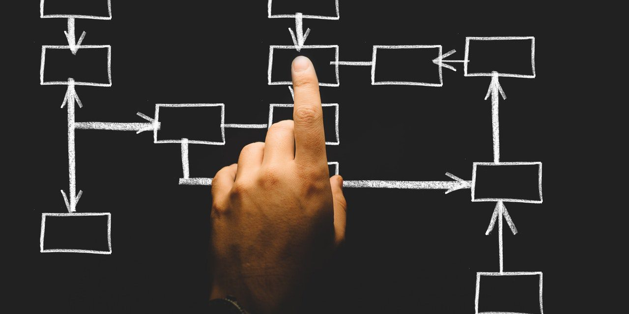 Custom Workflow Ideas for Your Professional Service Automation Platform